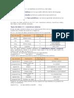 Los tipos de datos en C.docx
