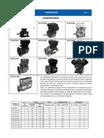 Compresores de aire para frenos
