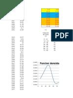 Ejercicio distribuciones teoricas 01.xlsx