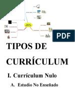 Tipos de Currículum Mapa