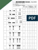 Tabla de pesos y medidas  MTC - Pavimentos