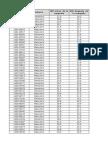 Laboratorio 05 Medidas de Dispersión Soluciones