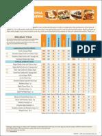 Nutrition-VillageInn Nutrition Cv2