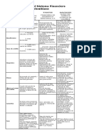 Estructura Del Sistema Financiero Colombiano