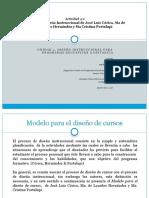 Modelo de Diseño de Cursos de Corica, Hernández & Portalupi