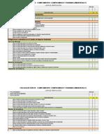 Checklist Pca