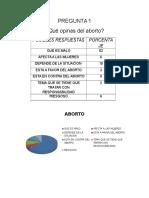 ENCUESTAS DEL ABORTO.docx