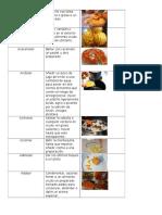 términos generales de cocina