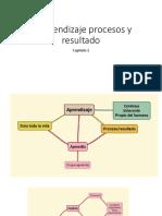 aprendizaje-procesos-resultados