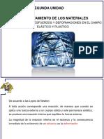 Clase 3- Fundamentos mecánicos.pdf