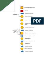 ÑJ.pdf