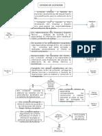 flujo procesos ejemplos