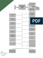 1_Organograma_MP_basico BAHIA_2013.pdf