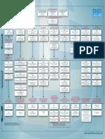 cisco-certificeringsoversigt.pdf