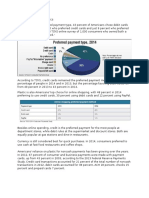 Payment Method Statistics