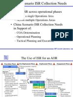 US's strategic military plan against China
