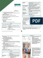 IM 3A PE Cardiology Dr. Jumangit