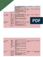 Análisis de contenidos de Geografía 4°
