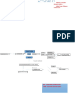 Mapa Conceptual Sobre La Tendencia Global a Nivel Político Social y Económico