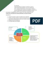 Áreas Funcionales de Una Empresa ISO