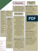 Mapa Conceptual (Introduccion Al Derecho)