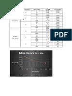 Datos de Viscosímetro