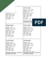 Dates Des Piscines 2016-2017