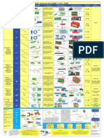 GDT Wall Chart 2009 arch_d.pdf
