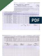 1st Merit List of M.phil Pharmaceutics