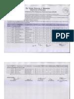 1st Merit List of Ph.D Pharmaceutics