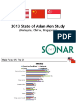 State of Asian Men Survey