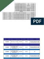 HP Compaq Notebook and Desktop Price List