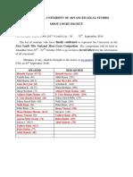 Final Confirmation List No. 20