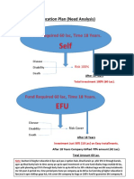 Education+Plan+Need+Analysis