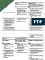 criminal law  art 14  aggravating [Notes].pdf