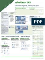 topologies_sharepointserver2010.pdf