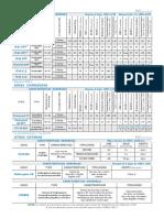 Tabla_de_Características_Sistemas_ITESAL.pdf