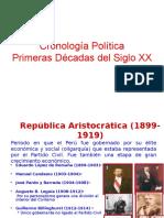 Cronología Política de Perú 1899-1968