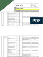 8. Cuadro 2 Plan de Seguridad HACCP