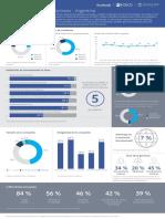 Future of Business Survey -