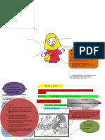 Mind Mapping Kls 1