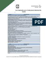 Métodos Empleados por el IGAC