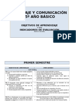 5º Básico (7) Objetivos e Indicadores