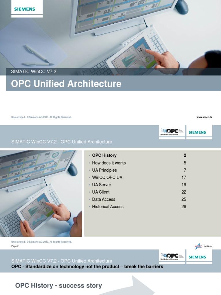 WinCC OPC UA | Soap | Public Key Certificate
