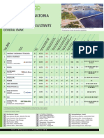 Ranking 2016 - Projetos e Consultoria.pdf