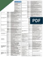 Diagnosticos-y-Procedimientos-2012-Odontologia.pdf