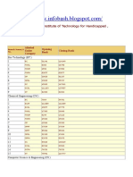UPTU Cut Off List 2009 Dr. Ambedkar Institute of Technology for Handicapped , Kanpur (166)