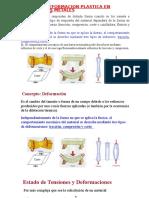 Deformacion Plastica en Metales