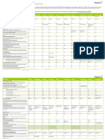 PaperCut MF - MFD Integration Matrix - 2016-05-25