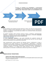 1Introduccion a Las Operaciones Industriales